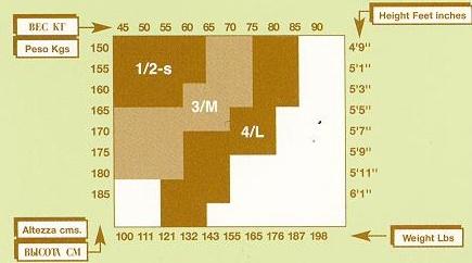 Mura 3 méretes harisnyák mérettáblázata